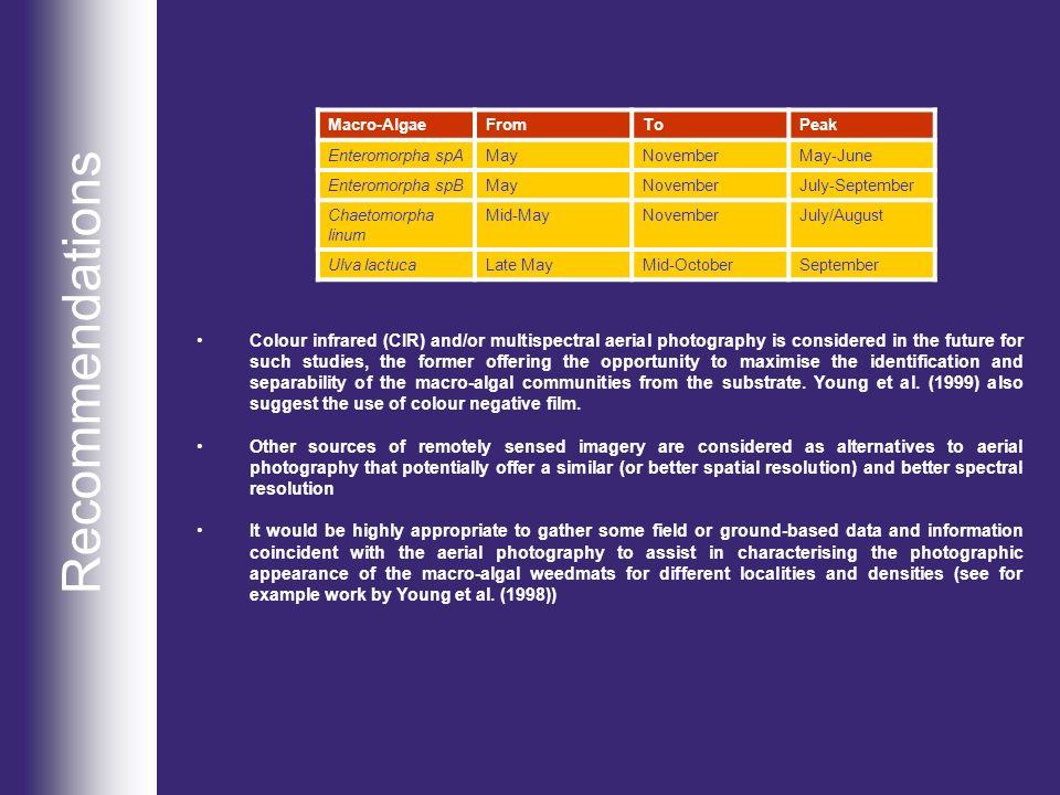 Recommendations Macro-AlgaeFromToPeak Enteromorpha spAMayNovemberMay-June Enteromorpha spBMayNovemberJuly-September Chaetomorpha linum Mid-MayNovember