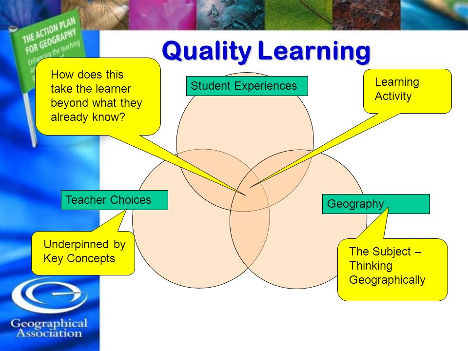 Student Experiences Geography Teacher Choices Underpinned by Key Concepts The Subject – Thinking Geographically Learning Activity How does this take t