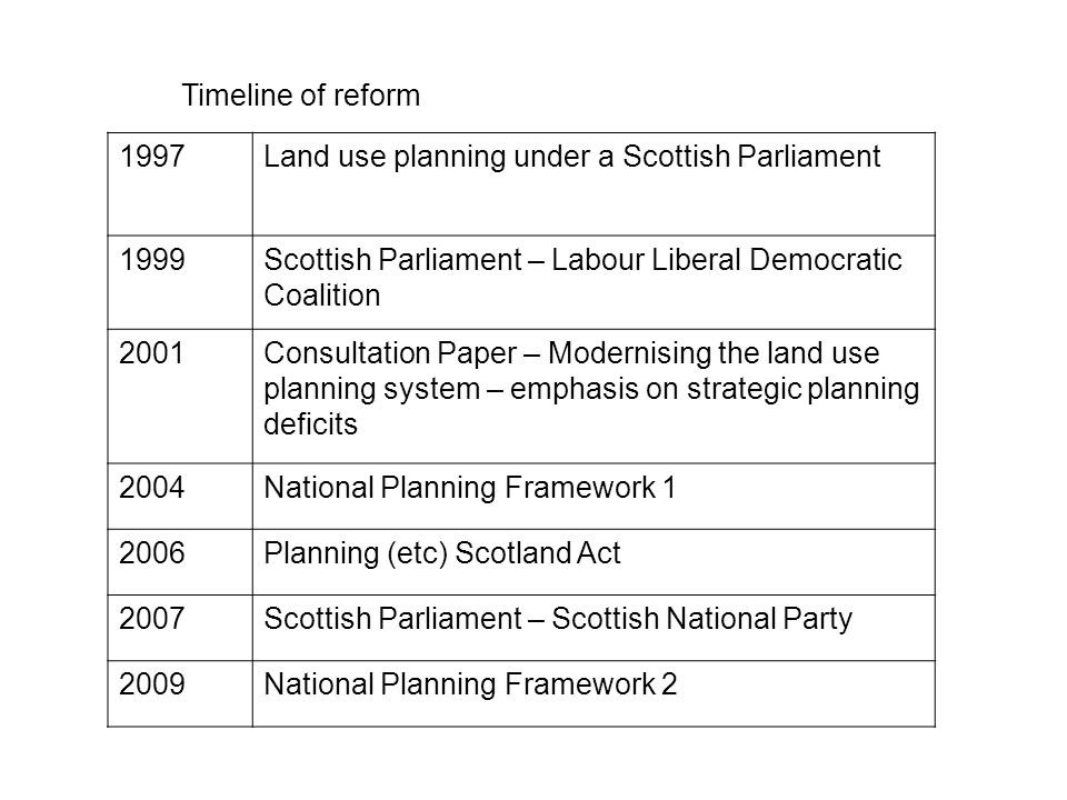 Timeline of reform 1997Land use planning under a Scottish Parliament 1999Scottish Parliament – Labour Liberal Democratic Coalition 2001Consultation Paper – Modernising the land use planning system – emphasis on strategic planning deficits 2004National Planning Framework 1 2006Planning (etc) Scotland Act 2007Scottish Parliament – Scottish National Party 2009National Planning Framework 2