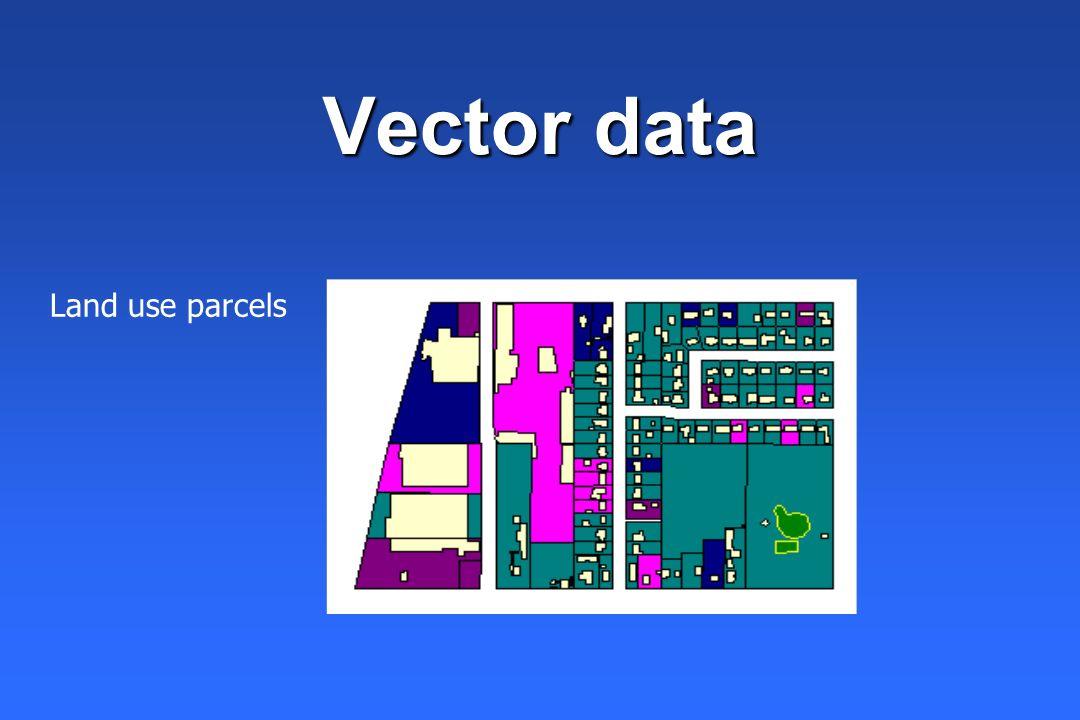 Spatial data storage Vector modelVector model Raster modelRaster model