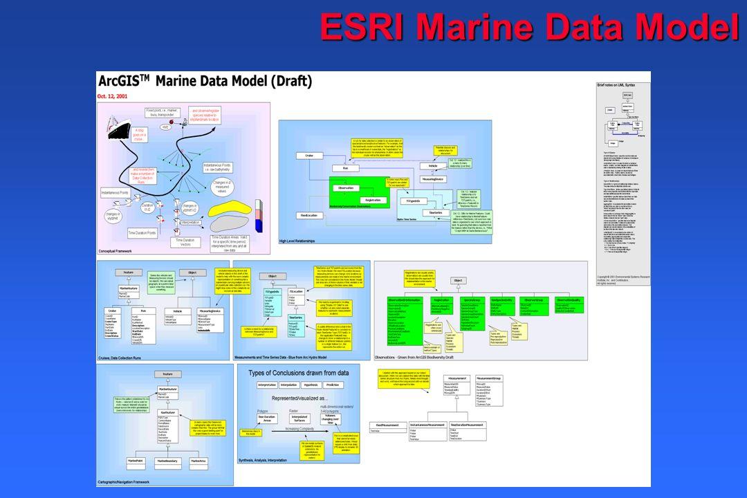 ESRI Marine Data Model