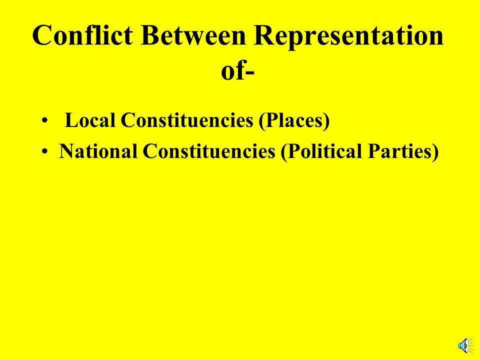 Representational Principles The Representation of Places The Representation of People
