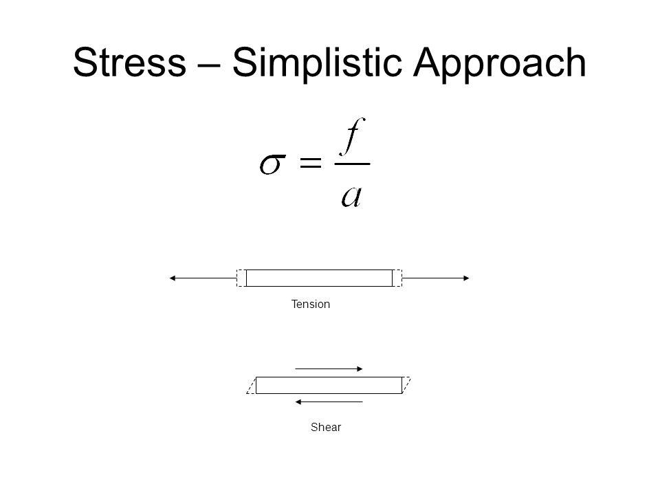 Stress – Simplistic Approach Tension Shear