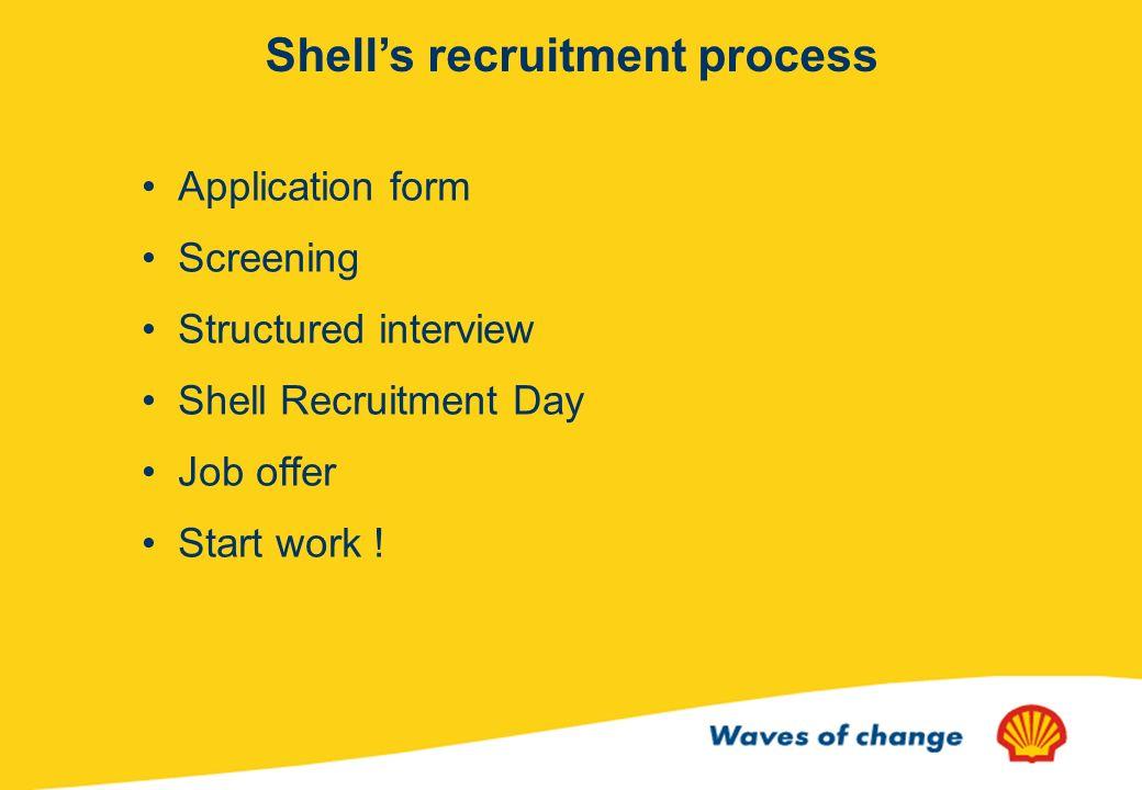 Application form Screening Structured interview Shell Recruitment Day Job offer Start work ! Shells recruitment process