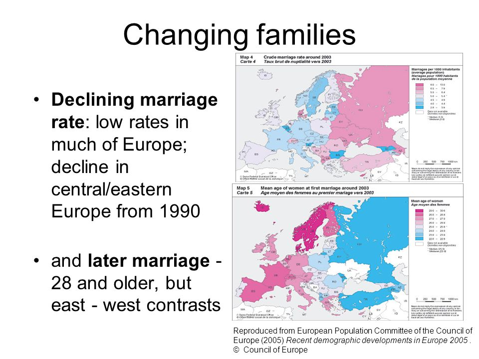 Changing families Declining marriage rate: low rates in much of Europe; decline in central/eastern Europe from 1990 and later marriage - 28 and older, but east - west contrasts Reproduced from European Population Committee of the Council of Europe (2005) Recent demographic developments in Europe 2005.