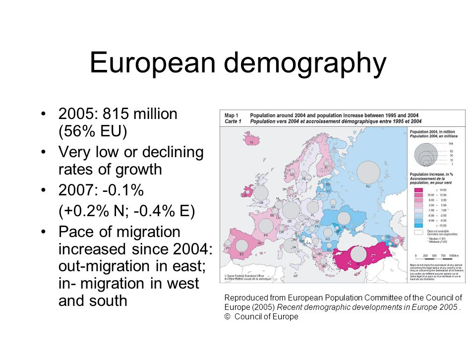 Conclusions: 1 Europes population in transition Period of intense population change Highly fluid populations - migrants mobile - maintain links and contact with country of origin Fertility / mortality / migration - interact with each other - second demographic transition has to include migration (second mobility transition) Diasporic populations raise questions of identity - changing nature of personal and national identity