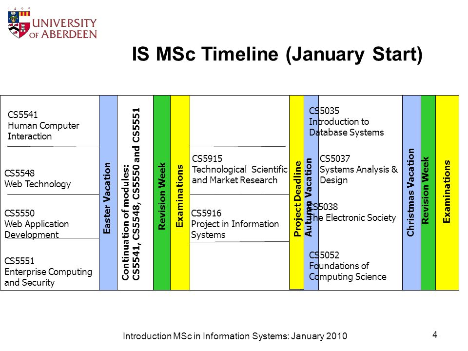 Introduction MSc in Information Systems: January 2010 5 090010001100120013001400150016001700 MON CS5550 Lecture St Marys G3 CS5548 Lecture Fraser Noble 2 CS5551 Lecture St Marys G3 weeks: 30-35, 43-44 CS5541 Lecture KCG8 CS5551 Lecture MT4 weeks: 30- 35, 43-44 TUES CS5551 Lecture MT4 weeks 36, 37, 41, 42 CS5548 Lecture MT1 CS5541 Practical Edward Wright F81 WED CS5551 Lecture NK1 weeks 36, 37, 41, 42 CS5541 Lecture KCG8 THURS CS5550 Lecture William Guild Arts Lecture Theatre CS5548 Lecture MT1 CS5548 Practical Meston 5 FRI CS5550 Practical EW S84 CS5551 - Practical Meston 5 CS5550 Practical EW F86 CS5551 Practical Zoology G21 CS5541 Human Computer Interaction CS5548 Web Technology CS5550 Web Application Development CS5551 Enterprise Computing and Security Initial Timetable: This may change so consult your Portal Practicals for all courses do not start until week beginning 8 February 2010