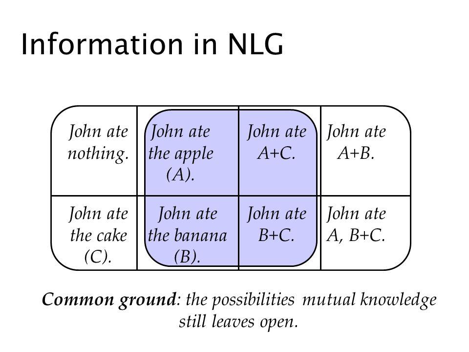 Information in NLG John ate nothing. John ate the cake (C). John ate B+C. John ate A+C. John ate the banana (B). John ate the apple (A). John ate A+B.