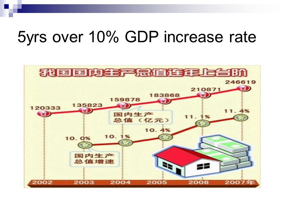 5yrs over 10% GDP increase rate