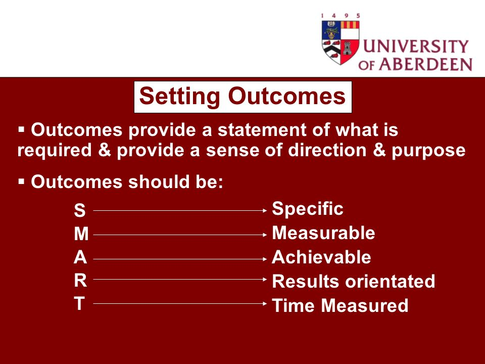 Setting Outcomes Outcomes provide a statement of what is required & provide a sense of direction & purpose Outcomes should be: S M A R T Specific Meas