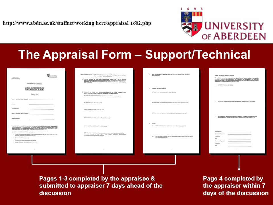 The Appraisal Form – Support/Technical Pages 1-3 completed by the appraisee & submitted to appraiser 7 days ahead of the discussion Page 4 completed b