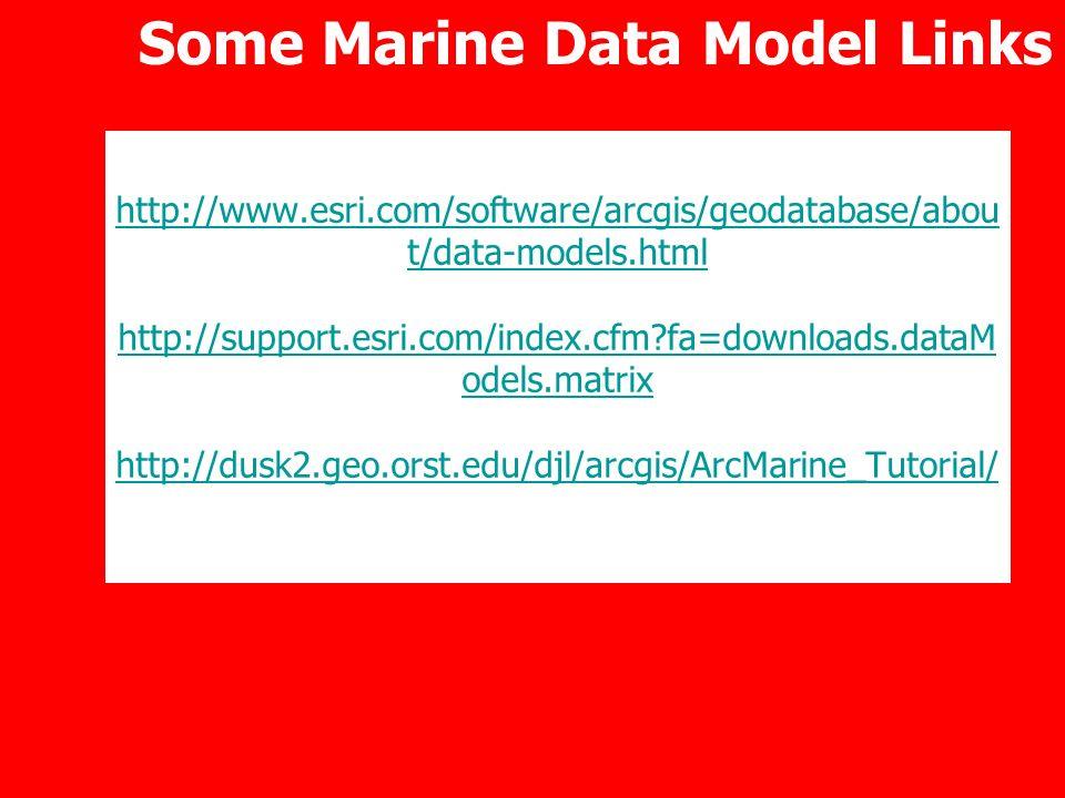 http://www.esri.com/software/arcgis/geodatabase/abou t/data-models.html http://support.esri.com/index.cfm?fa=downloads.dataM odels.matrix http://dusk2