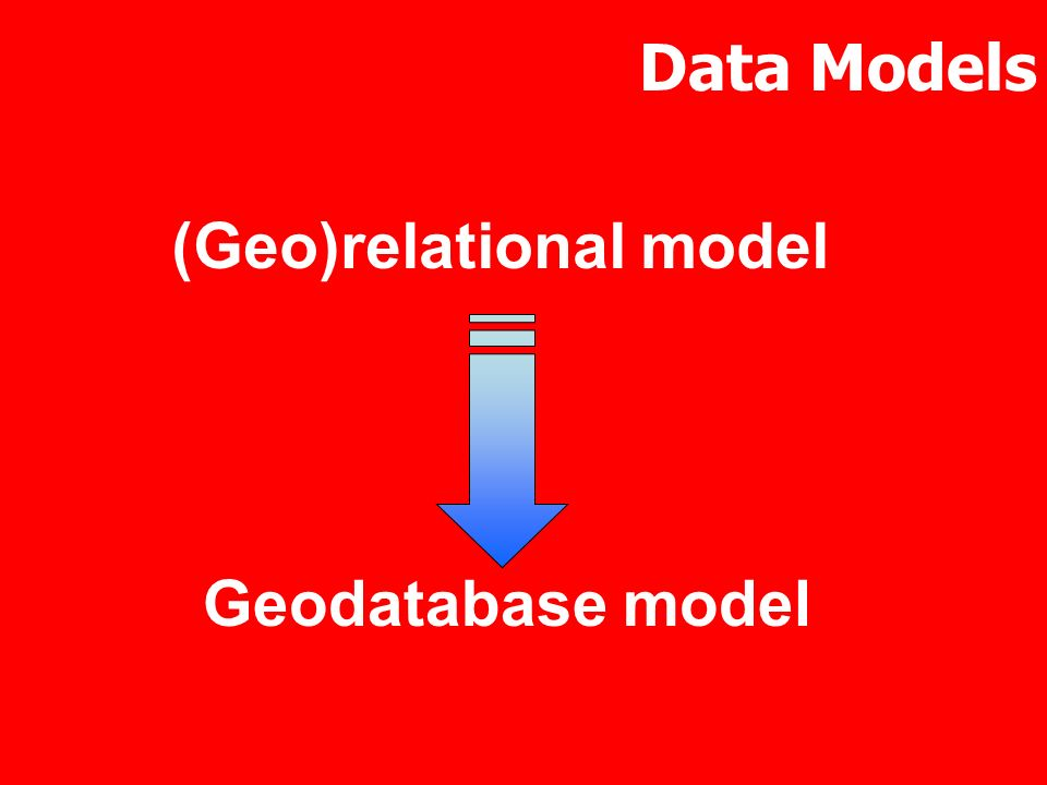 (Geo)relational model Geodatabase model