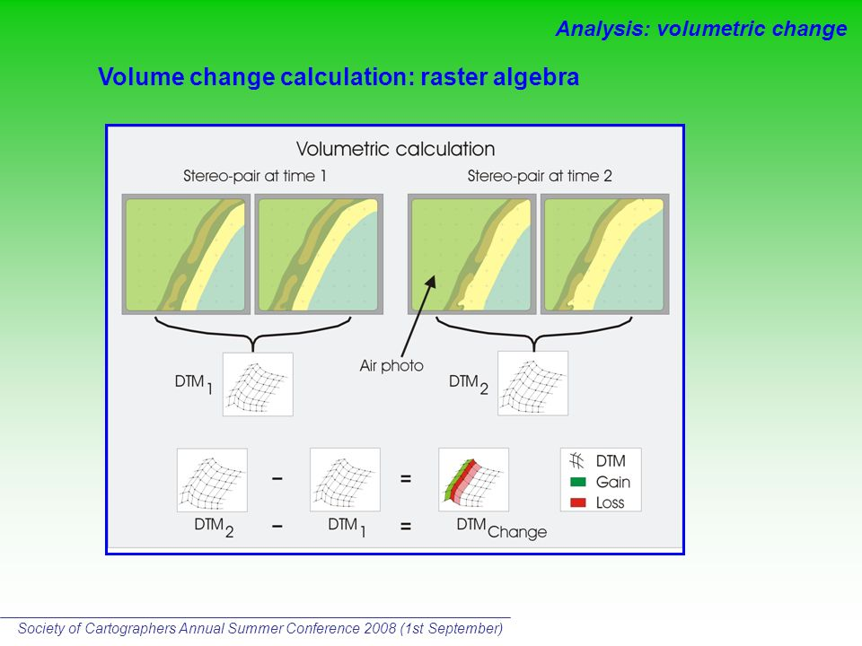 Volume change calculation: raster algebra Analysis: volumetric change Society of Cartographers Annual Summer Conference 2008 (1st September)