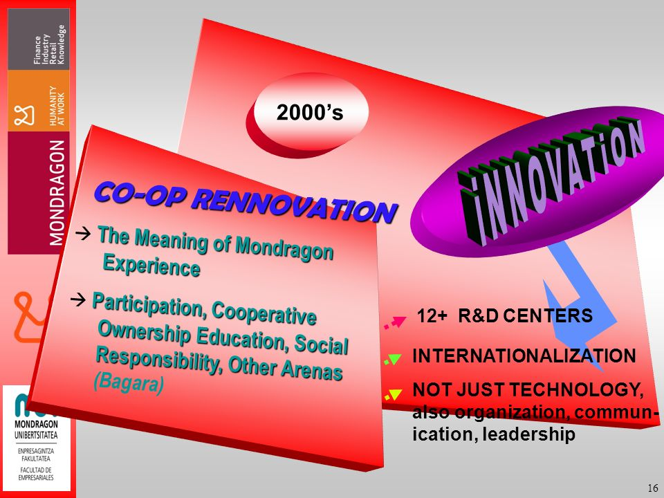 16 2000s INTERNATIONALIZATION CO-OP RENNOVATION The Meaning of Mondragon Experience Participation, Cooperative Ownership Education, Social Responsibility, Other Arenas Participation, Cooperative Ownership Education, Social Responsibility, Other Arenas (Bagara) 12+ R&D CENTERS NOT JUST TECHNOLOGY, also organization, commun- ication, leadership