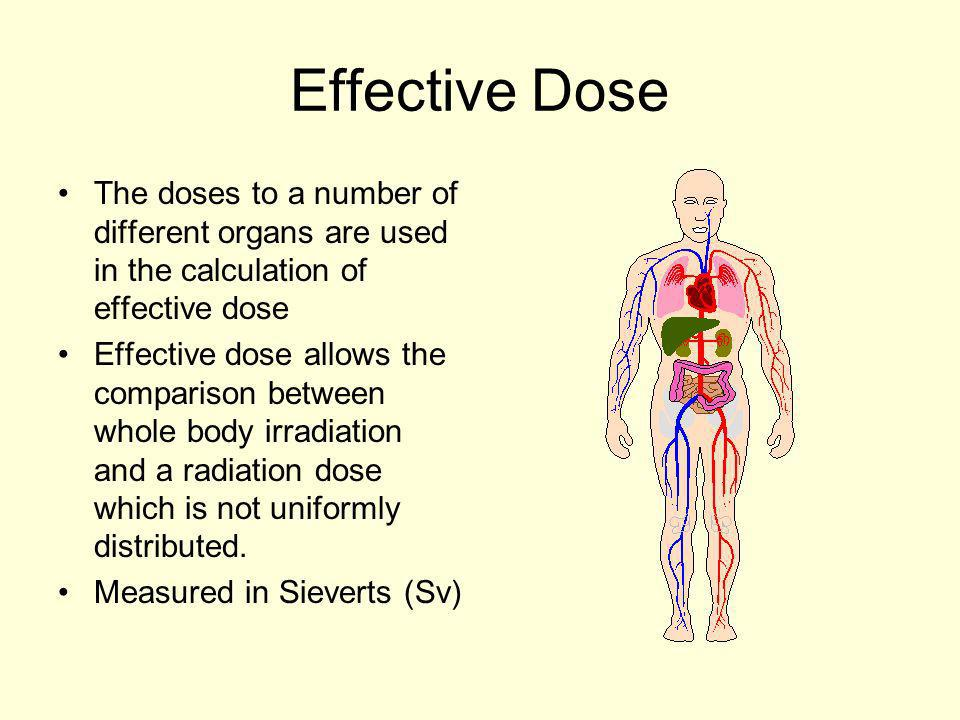Effective dose - Risk Factors Risk of cancer induction in general population: 1 in 20 per Sievert 1 mSv gives 1 in 20,000 chance of cancer induction 1 mSv gives 1 in 20,000 chance of cancer induction Hereditary Effects: 1 in 500 per Sievert (1 in 500,000 per mSv)