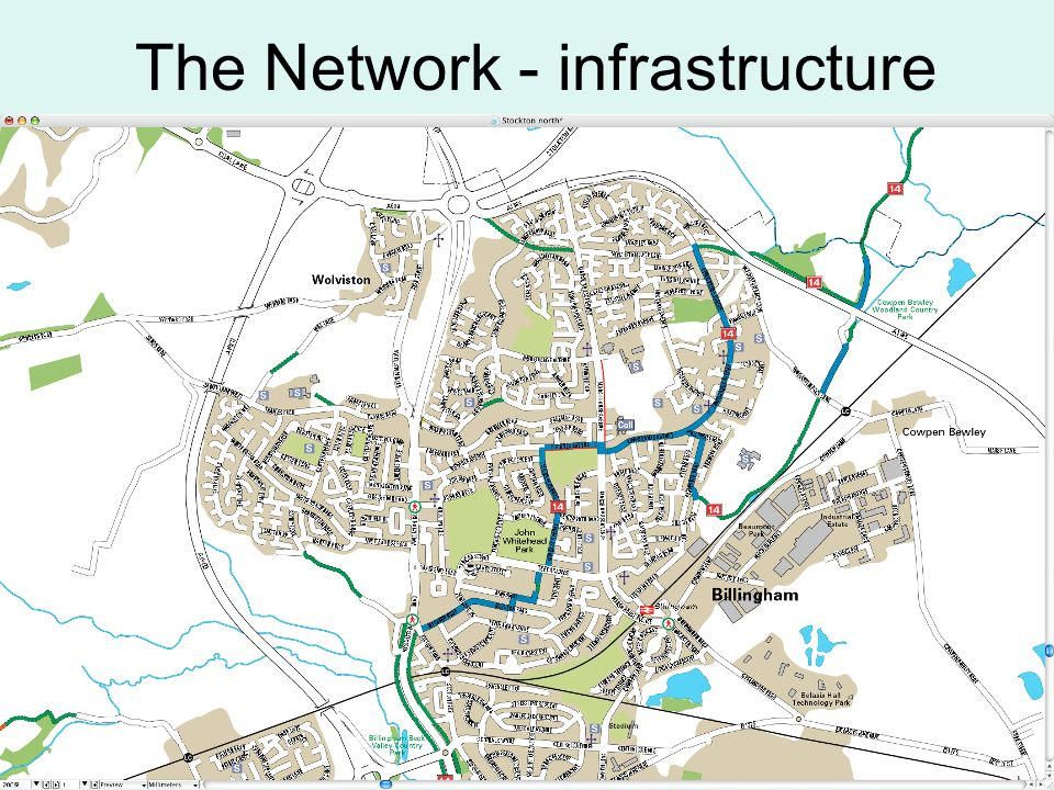 The Network - infrastructure