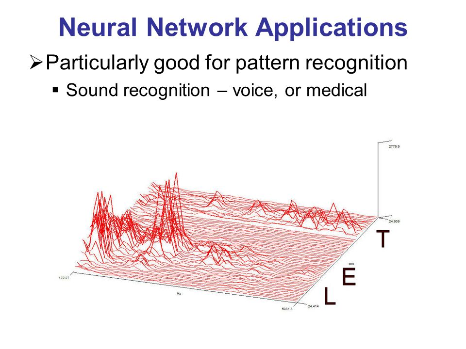 Neural Network Applications Particularly good for pattern recognition Sound recognition – voice, or medical