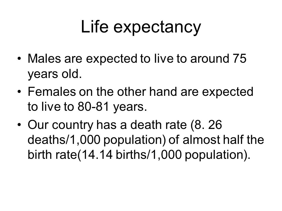 Life expectancy Males are expected to live to around 75 years old.