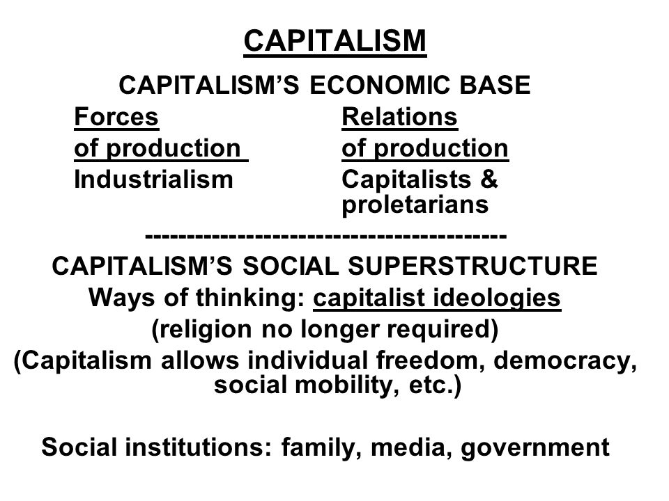 CAPITALISM CAPITALISMS ECONOMIC BASE Forces Relations of production IndustrialismCapitalists & proletarians ------------------------------------------