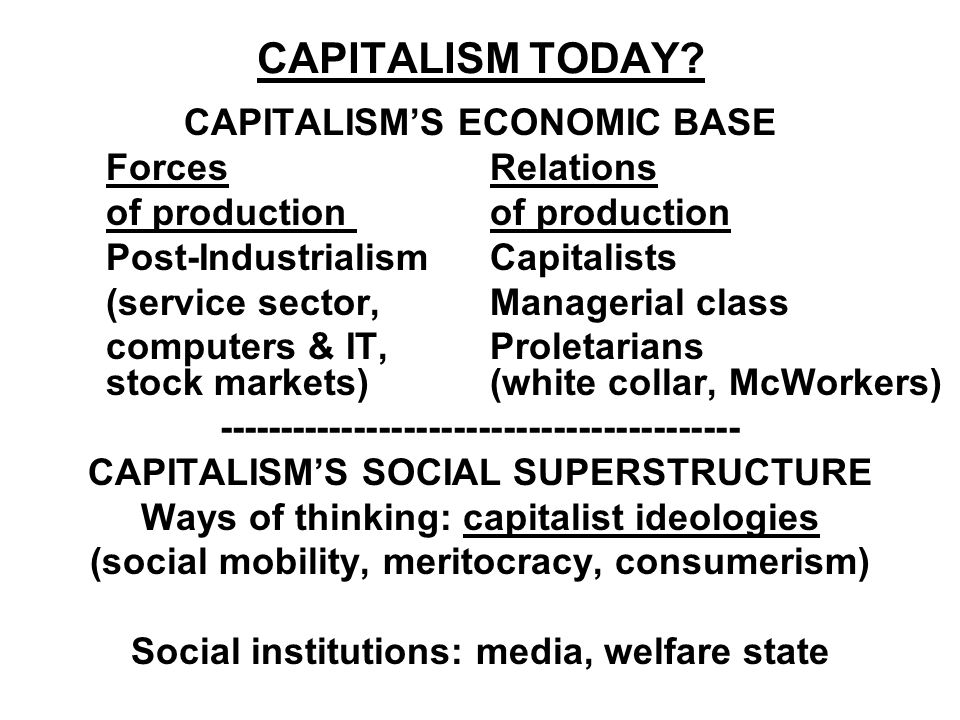 CAPITALISM TODAY? CAPITALISMS ECONOMIC BASE Forces Relations of production Post-IndustrialismCapitalists (service sector, Managerial class computers &