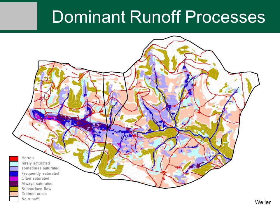Dominant Runoff Processes Horton rarely saturated sometimes saturated Frequently saturated Often saturated Always saturated Subsurface flow Drained areas No runoff Weiler