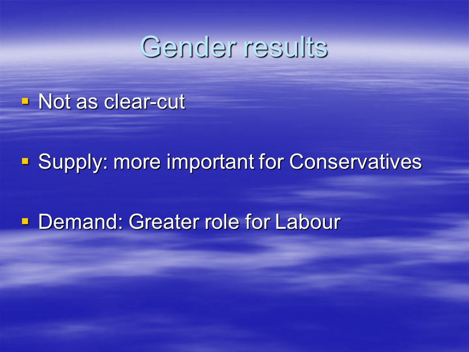 Gender results Not as clear-cut Not as clear-cut Supply: more important for Conservatives Supply: more important for Conservatives Demand: Greater role for Labour Demand: Greater role for Labour