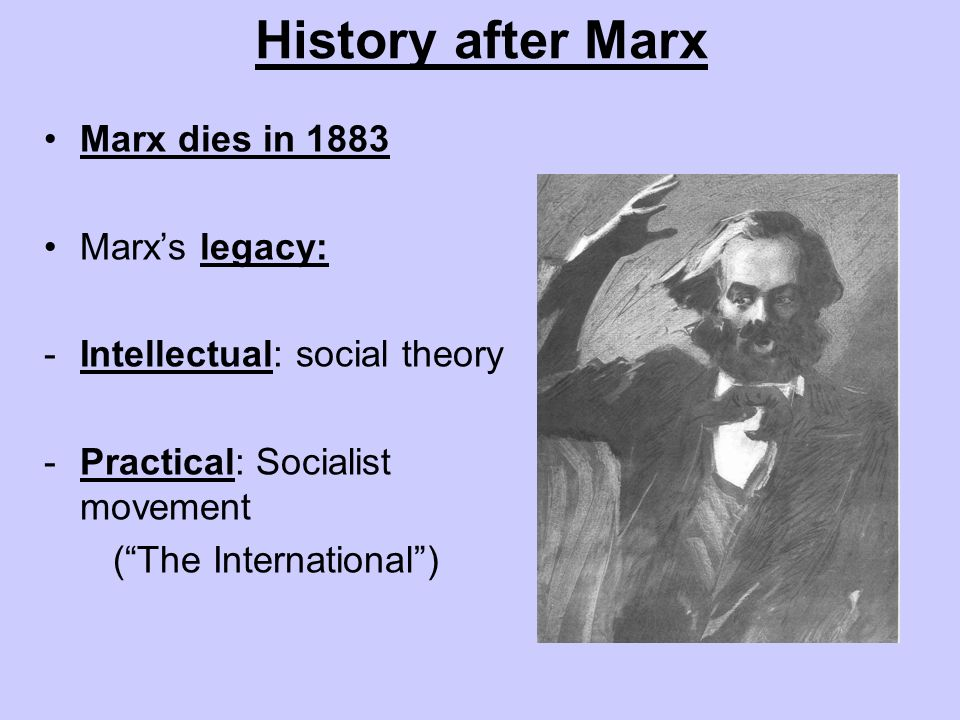 History after Marx Marx dies in 1883 Marxs legacy: -Intellectual: social theory -Practical: Socialist movement (The International)