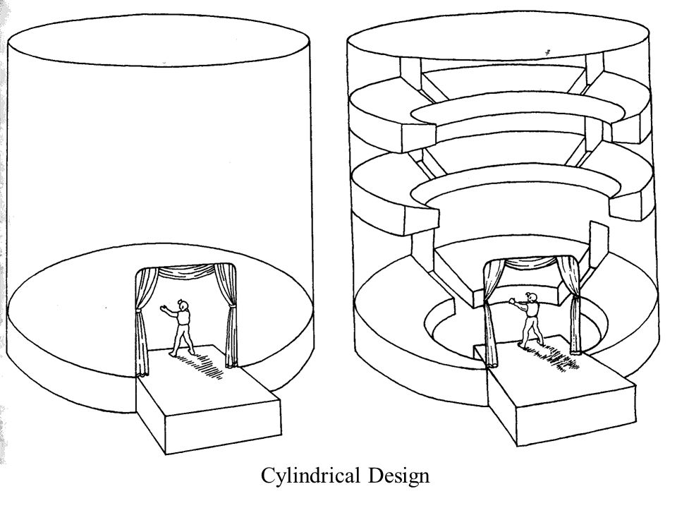 Cylindrical Design