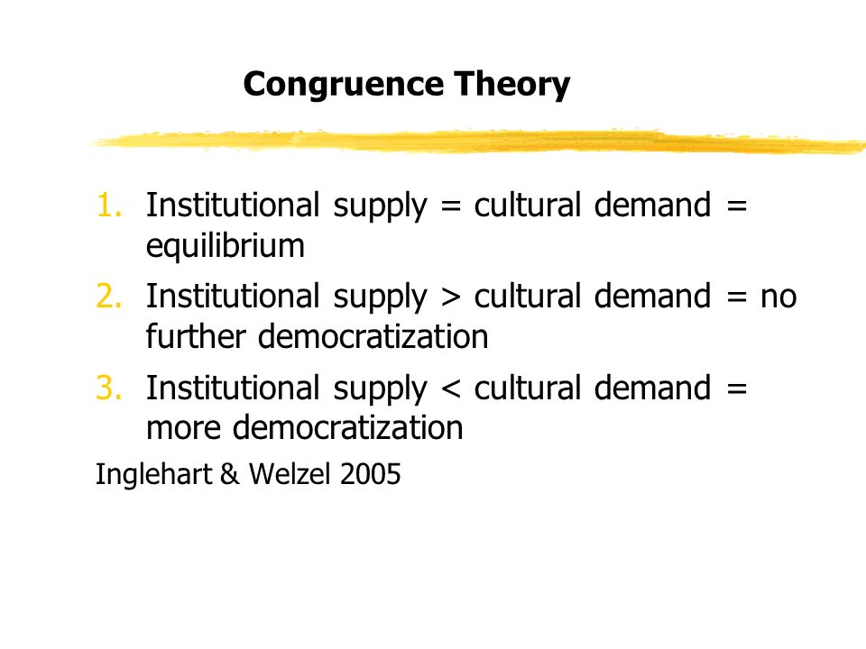 Congruence Theory 1.Institutional supply = cultural demand = equilibrium 2.Institutional supply > cultural demand = no further democratization 3.Institutional supply < cultural demand = more democratization Inglehart & Welzel 2005