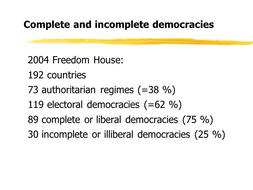 Complete and incomplete democracies 2004 Freedom House: 192 countries 73 authoritarian regimes (=38 %) 119 electoral democracies (=62 %) 89 complete or liberal democracies (75 %) 30 incomplete or illiberal democracies (25 %)