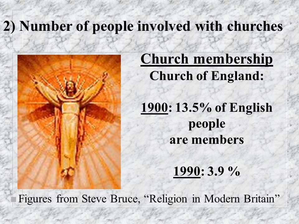 Church membership Church of England: 1900: 13.5% of English people are members 1990: 3.9 % n 2) Number of people involved with churches Figures from Steve Bruce, Religion in Modern Britain