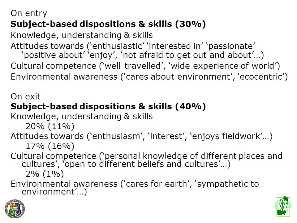 What is the good teacher of geography like? On entry Subject-based dispositions & skills (30%) Knowledge, understanding & skills Attitudes towards (en
