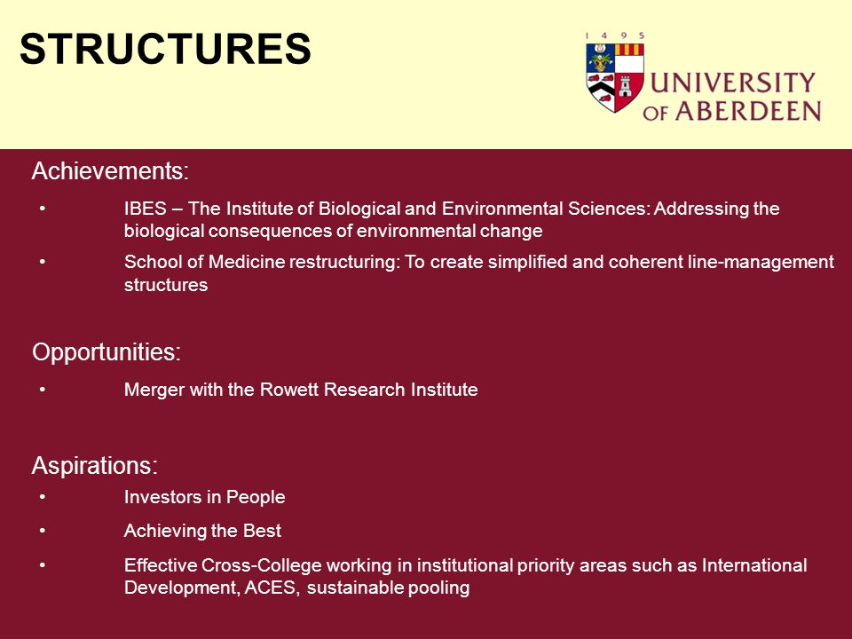 STRUCTURES Achievements: IBES – The Institute of Biological and Environmental Sciences: Addressing the biological consequences of environmental change School of Medicine restructuring: To create simplified and coherent line-management structures Aspirations: Investors in People Achieving the Best Effective Cross-College working in institutional priority areas such as International Development, ACES, sustainable pooling Opportunities: Merger with the Rowett Research Institute
