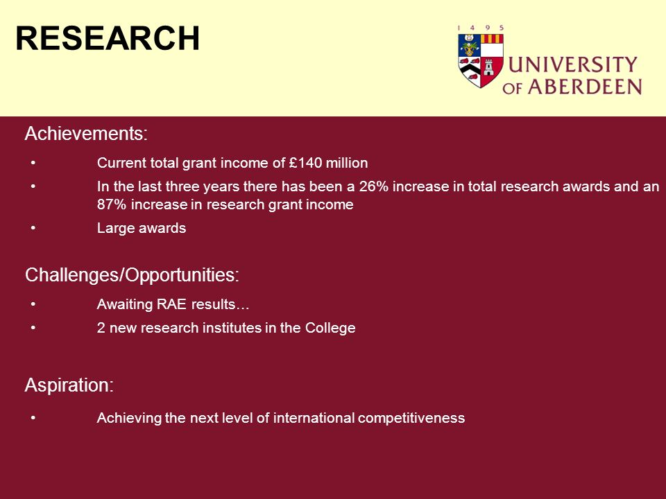 RESEARCH Achievements: Current total grant income of £140 million In the last three years there has been a 26% increase in total research awards and an 87% increase in research grant income Large awards Aspiration: Achieving the next level of international competitiveness Challenges/Opportunities: Awaiting RAE results… 2 new research institutes in the College