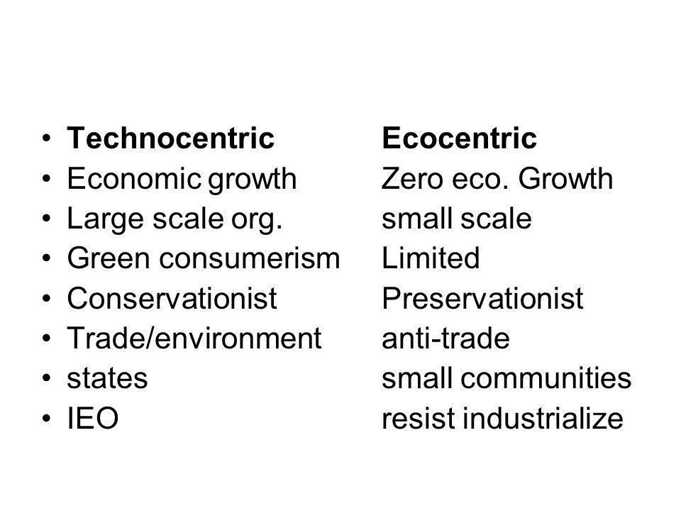 TechnocentricEcocentric Economic growthZero eco.