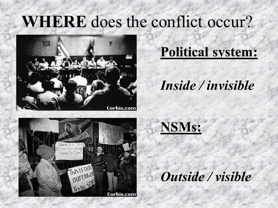 WHERE does the conflict occur? Political system: Inside / invisible NSMs: Outside / visible