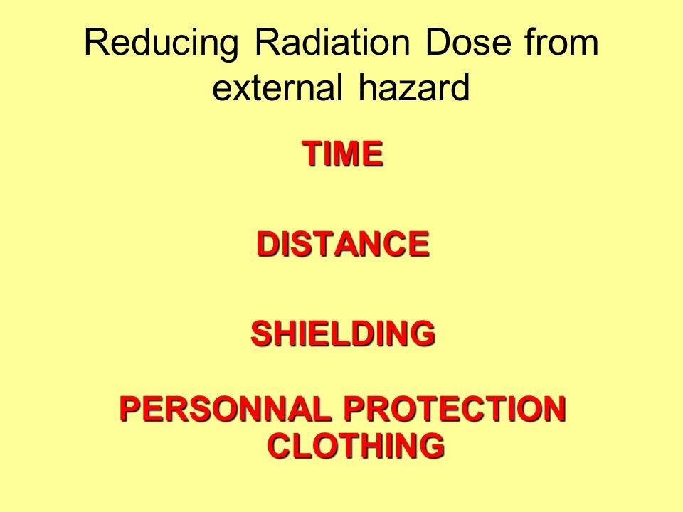Reducing Radiation Dose from external hazard TIMEDISTANCESHIELDING PERSONNAL PROTECTION CLOTHING
