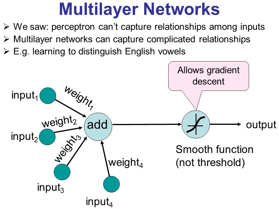 Multilayer Networks We saw: perceptron cant capture relationships among inputs Multilayer networks can capture complicated relationships E.g. learning
