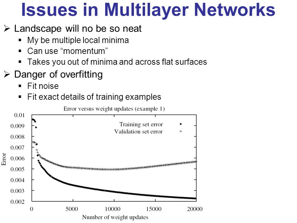 Issues in Multilayer Networks Landscape will no be so neat My be multiple local minima Can use momentum Takes you out of minima and across flat surfac