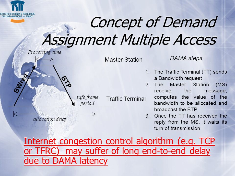 Concept of Demand Assignment Multiple Access Internet congestion control algorithm (e.g.