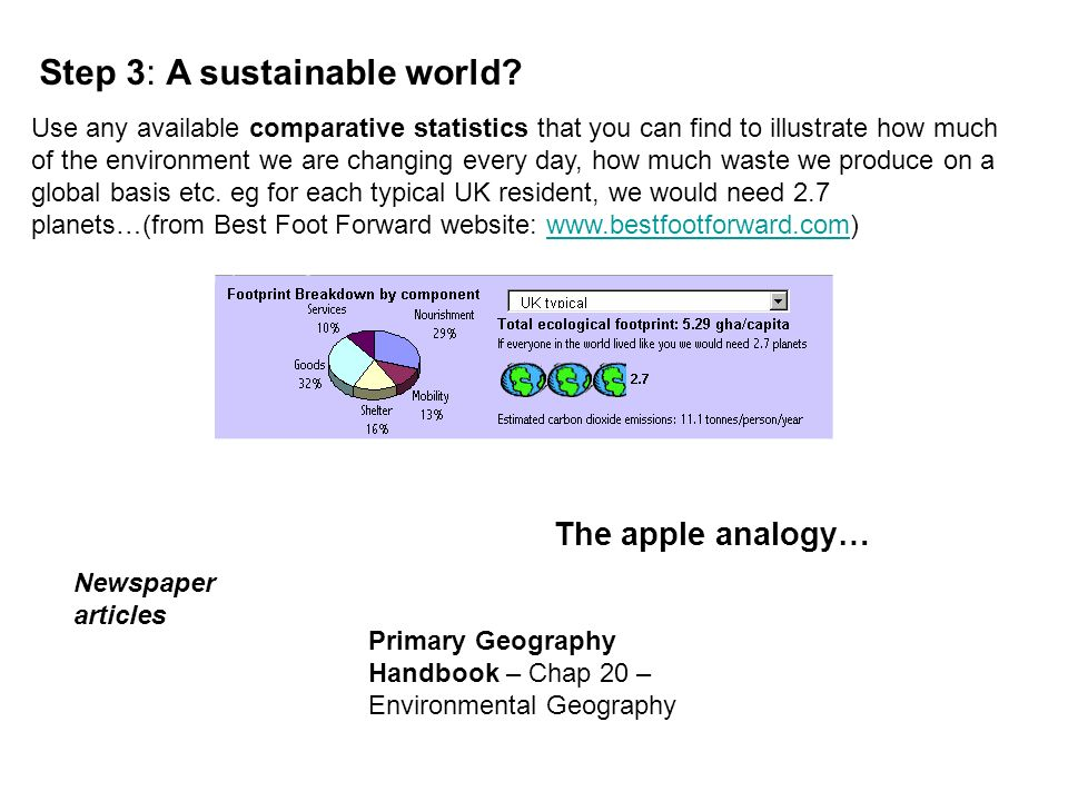 Step 3: A sustainable world.