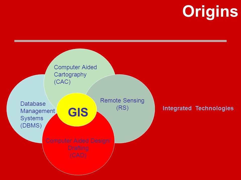 Origins Computer Aided Cartography (CAC) Remote Sensing (RS) Computer Aided Design/ Drafting (CAD) Database Management Systems (DBMS) GIS Integrated Technologies