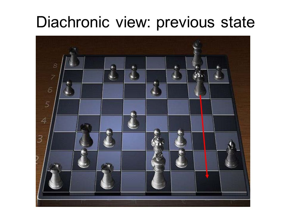 Diachronic view: previous state More chess