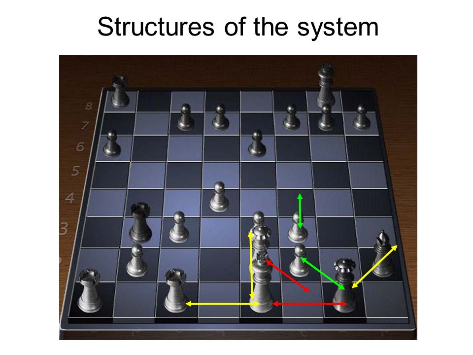Structures of the system c