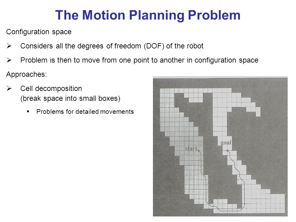 The Motion Planning Problem Configuration space Considers all the degrees of freedom (DOF) of the robot Problem is then to move from one point to another in configuration space Approaches: Cell decomposition (break space into small boxes) Problems for detailed movements