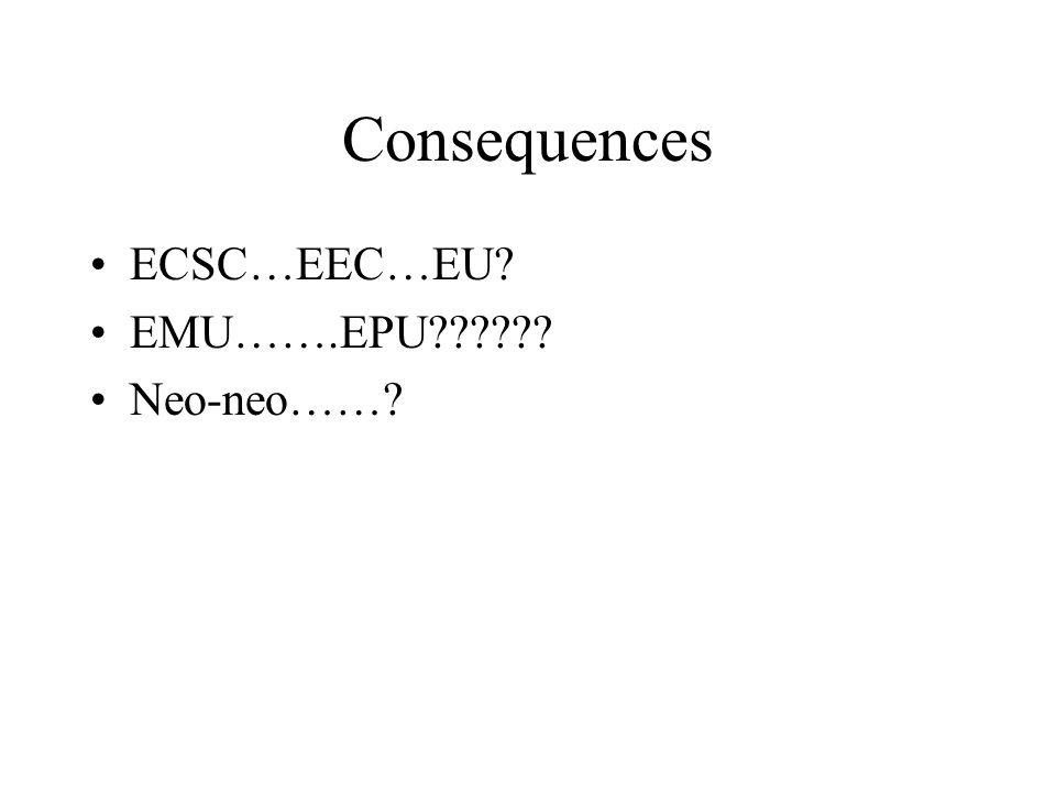 Consequences ECSC…EEC…EU EMU…….EPU Neo-neo……