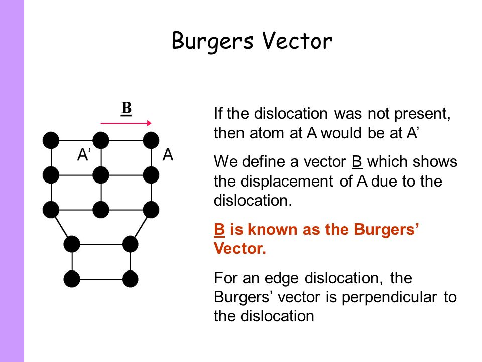 Burgers Vector If the dislocation was not present, then atom at A would be at A We define a vector B which shows the displacement of A due to the disl