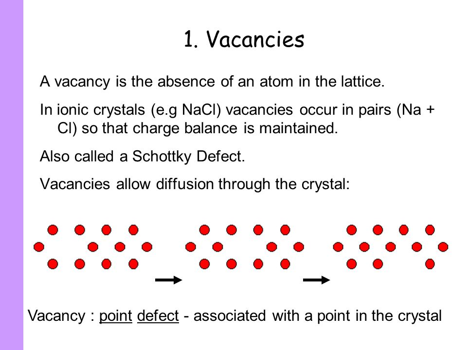 1. Vacancies A vacancy is the absence of an atom in the lattice. In ionic crystals (e.g NaCl) vacancies occur in pairs (Na + Cl) so that charge balanc