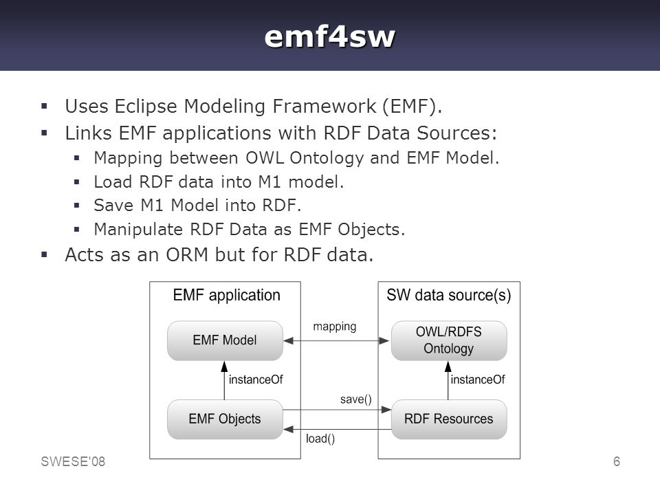 SWESE'086emf4sw Uses Eclipse Modeling Framework (EMF). Links EMF applications with RDF Data Sources: Mapping between OWL Ontology and EMF Model. Load